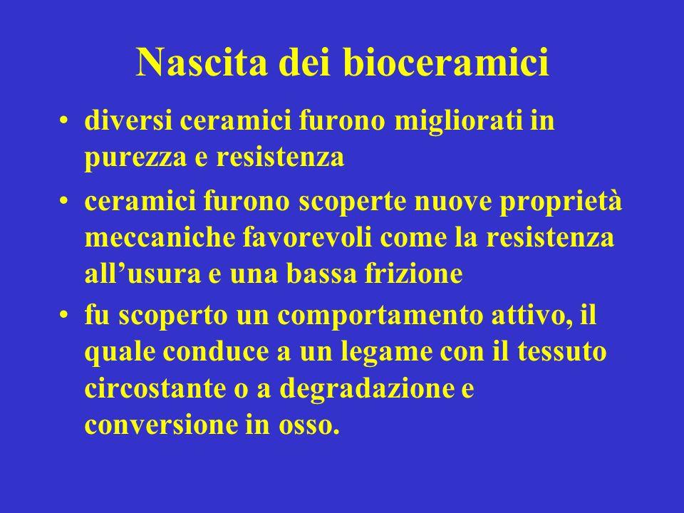 Nascita dei bioceramici