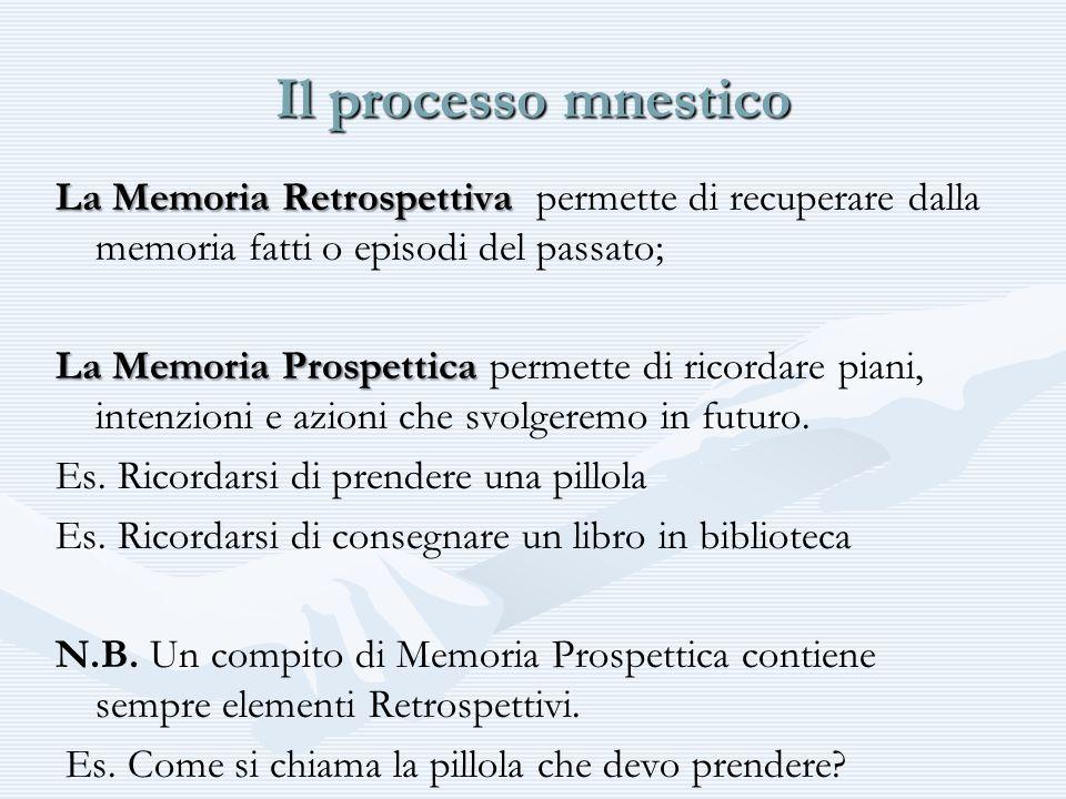 Il processo mnestico La Memoria Retrospettiva permette di recuperare dalla memoria fatti o episodi del passato;