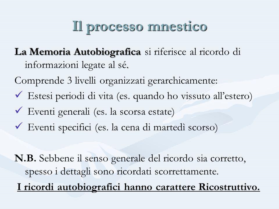 Il processo mnesticoLa Memoria Autobiografica si riferisce al ricordo di informazioni legate al sé.