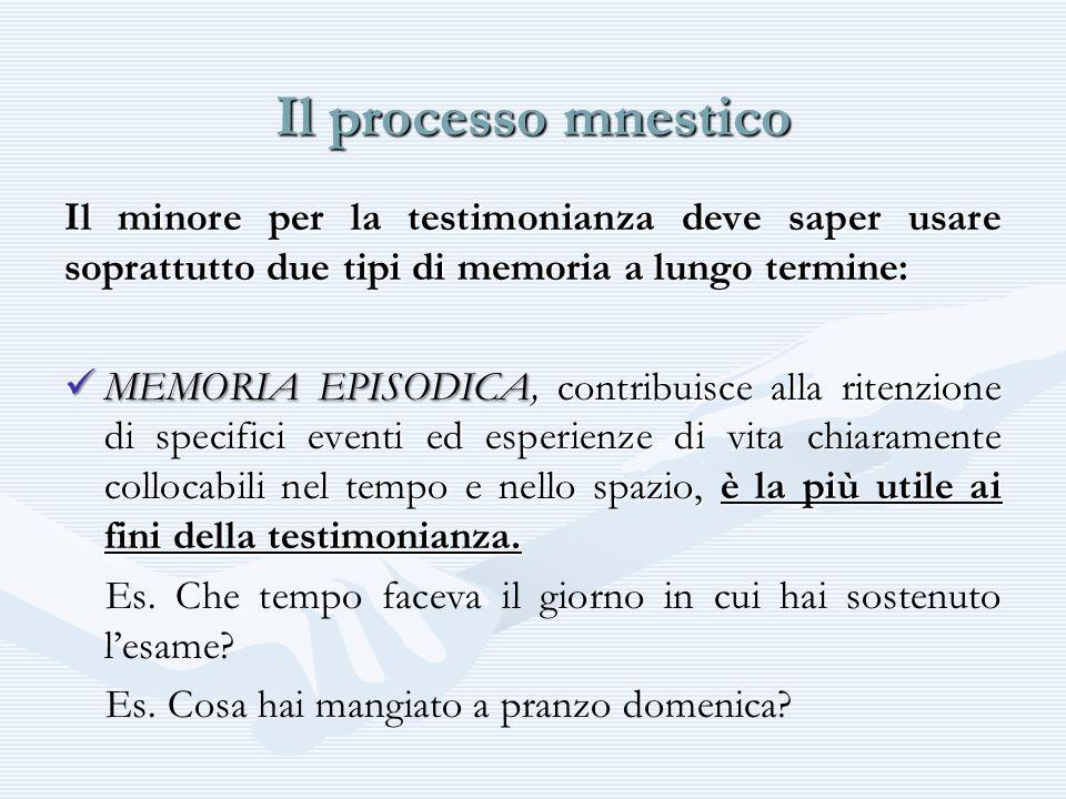 Il processo mnesticoIl minore per la testimonianza deve saper usare soprattutto due tipi di memoria a lungo termine: