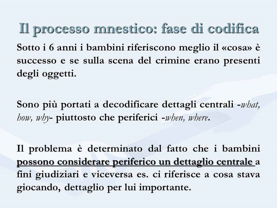 Il processo mnestico: fase di codifica