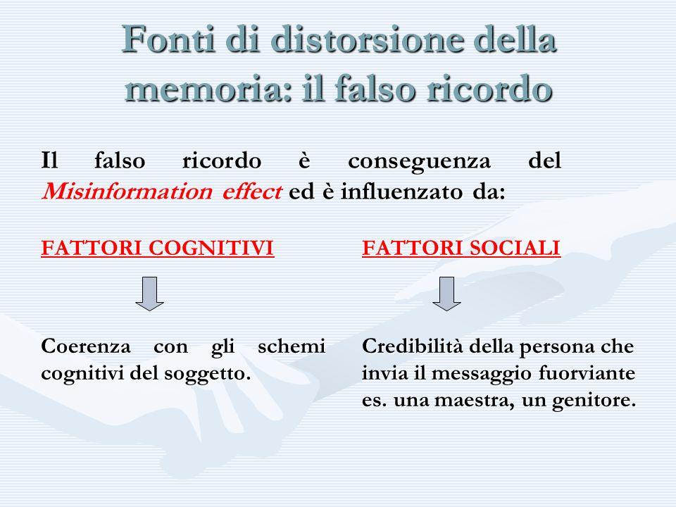 Fonti di distorsione della memoria: il falso ricordo