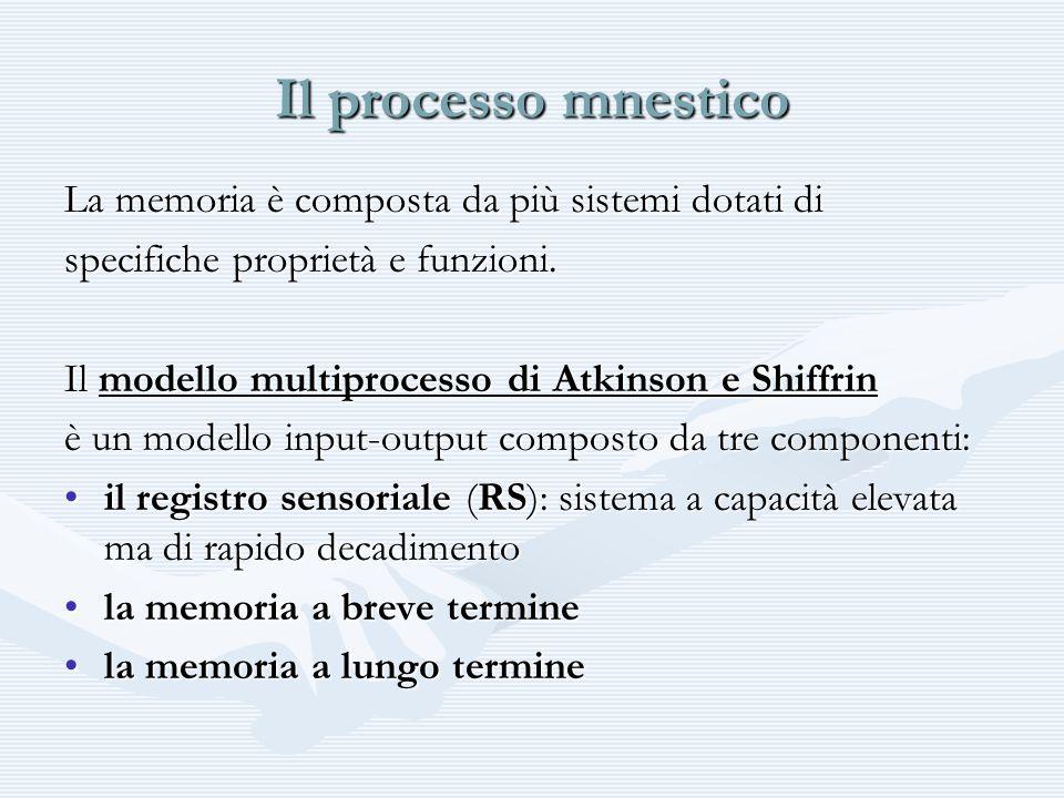 Il processo mnestico La memoria è composta da più sistemi dotati di