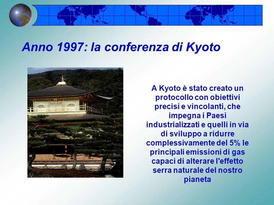 Anno 1997: la conferenza di Kyoto