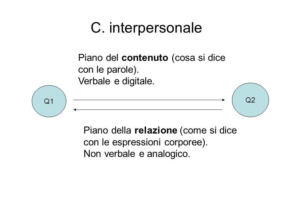 C. interpersonale Piano del contenuto (cosa si dice con le parole).