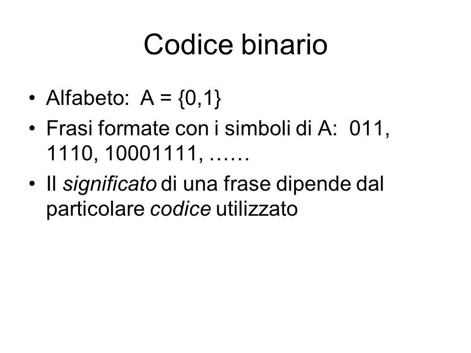 Codice binario Alfabeto: A = {0,1}