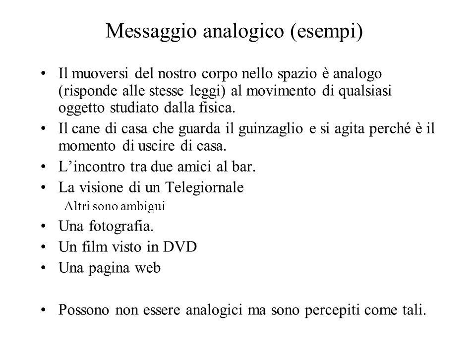 Messaggio analogico (esempi)