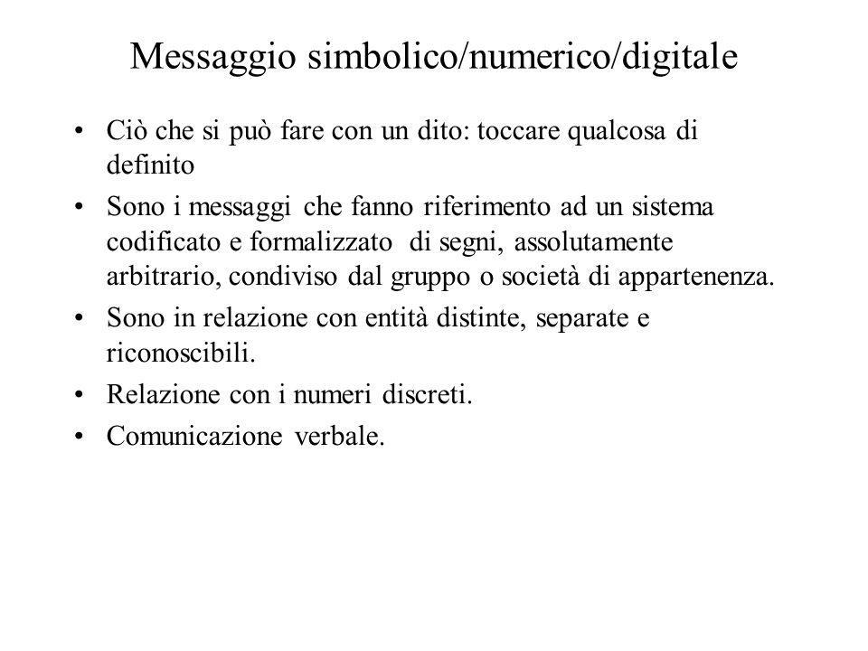 Messaggio simbolico/numerico/digitale