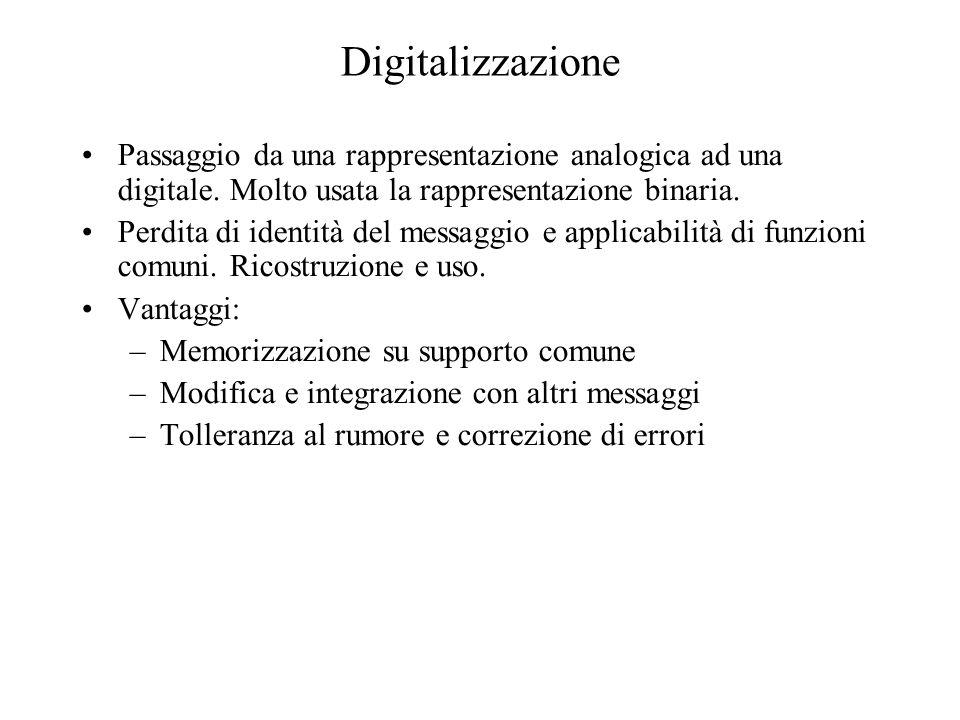 Digitalizzazione Passaggio da una rappresentazione analogica ad una digitale. Molto usata la rappresentazione binaria.