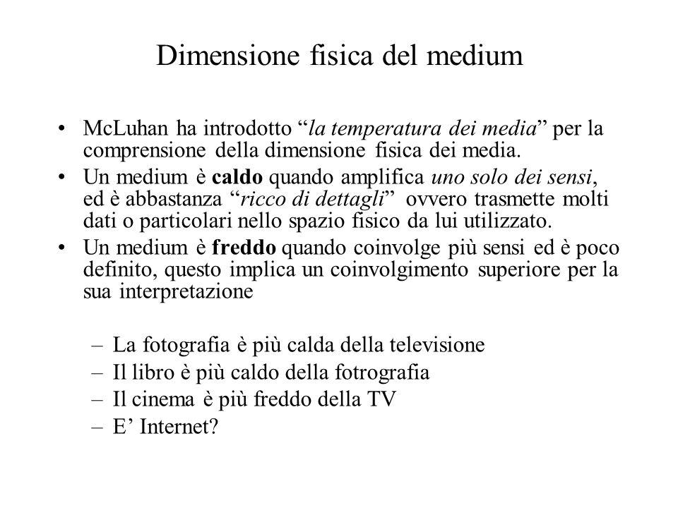 Dimensione fisica del medium