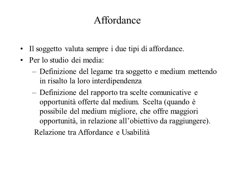 Affordance Il soggetto valuta sempre i due tipi di affordance.