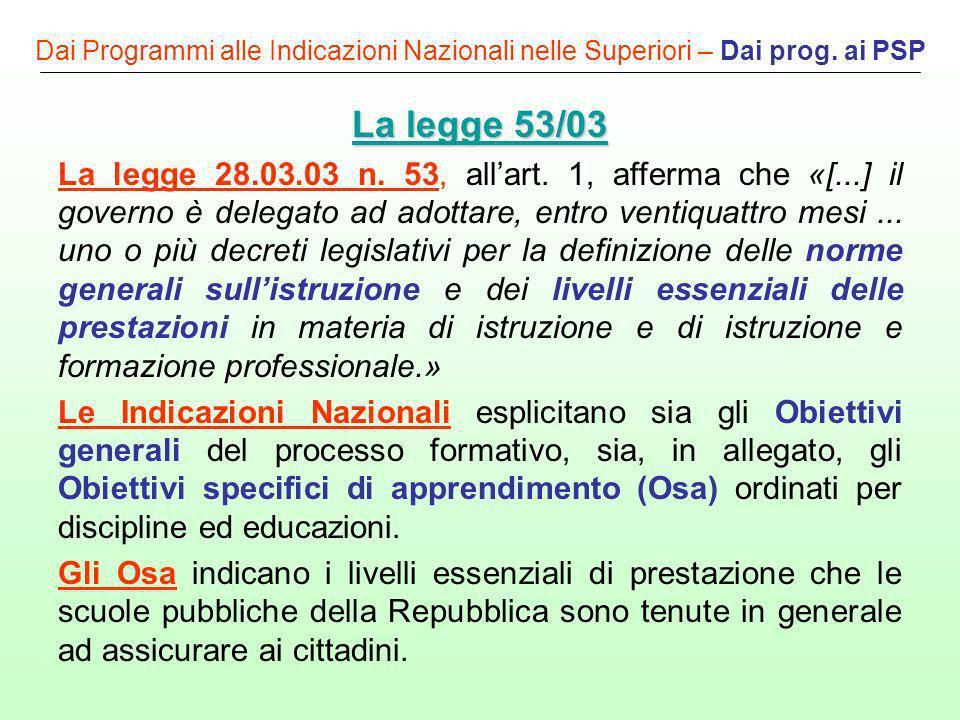 Dai Programmi alle Indicazioni Nazionali nelle Superiori – Dai prog