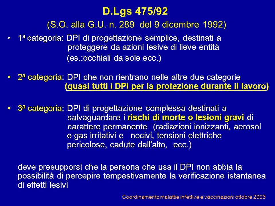 D.Lgs 475/92 (S.O. alla G.U. n. 289 del 9 dicembre 1992)
