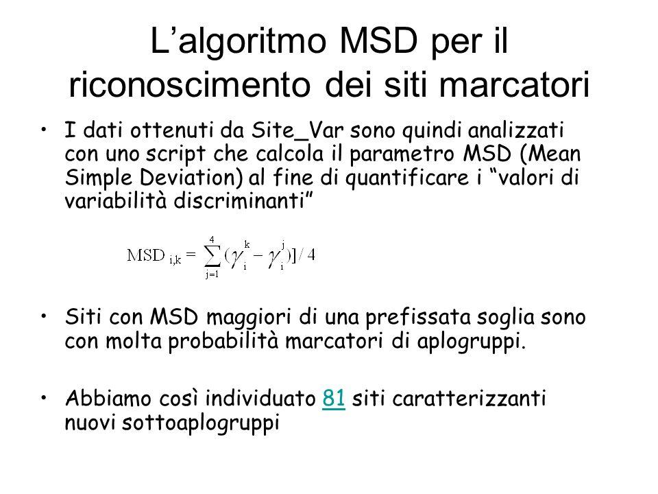 L'algoritmo MSD per il riconoscimento dei siti marcatori