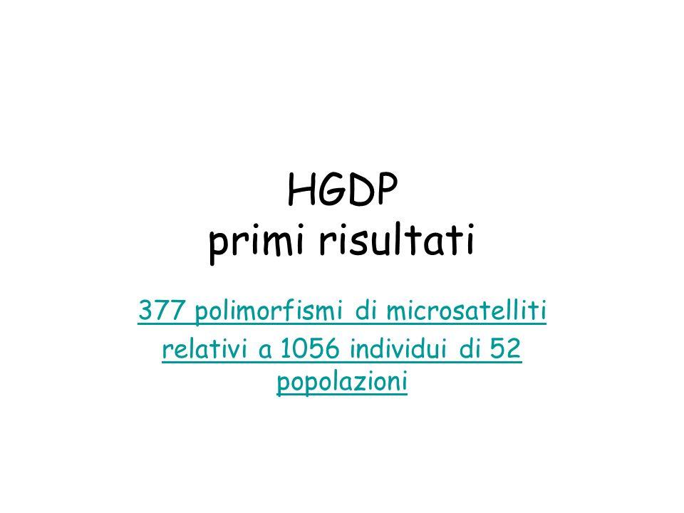 HGDP primi risultati 377 polimorfismi di microsatelliti