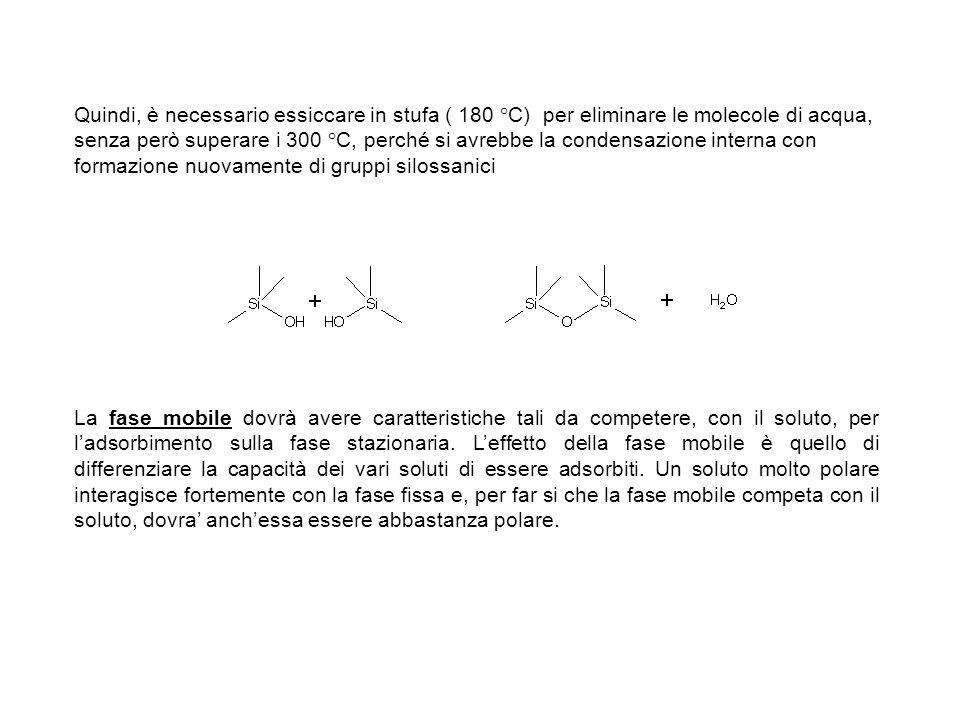 Quindi, è necessario essiccare in stufa ( 180 °C) per eliminare le molecole di acqua, senza però superare i 300 °C, perché si avrebbe la condensazione interna con formazione nuovamente di gruppi silossanici