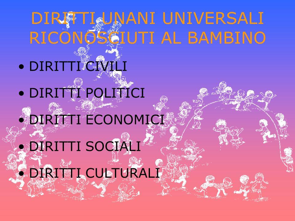 DIRITTI UNANI UNIVERSALI RICONOSCIUTI AL BAMBINO