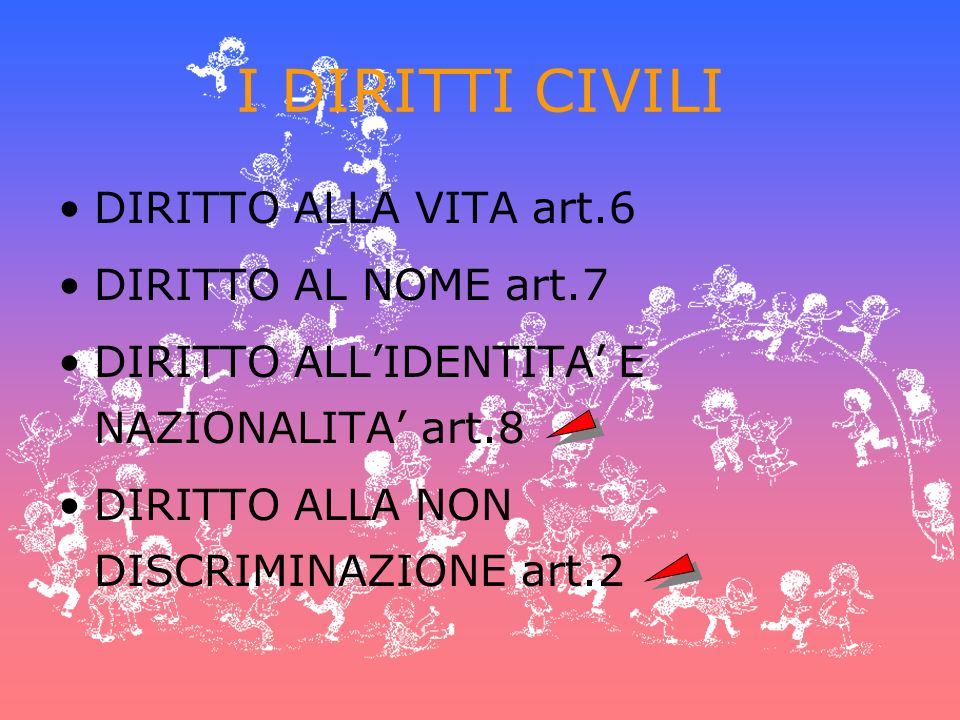 I DIRITTI CIVILI DIRITTO ALLA VITA art.6 DIRITTO AL NOME art.7