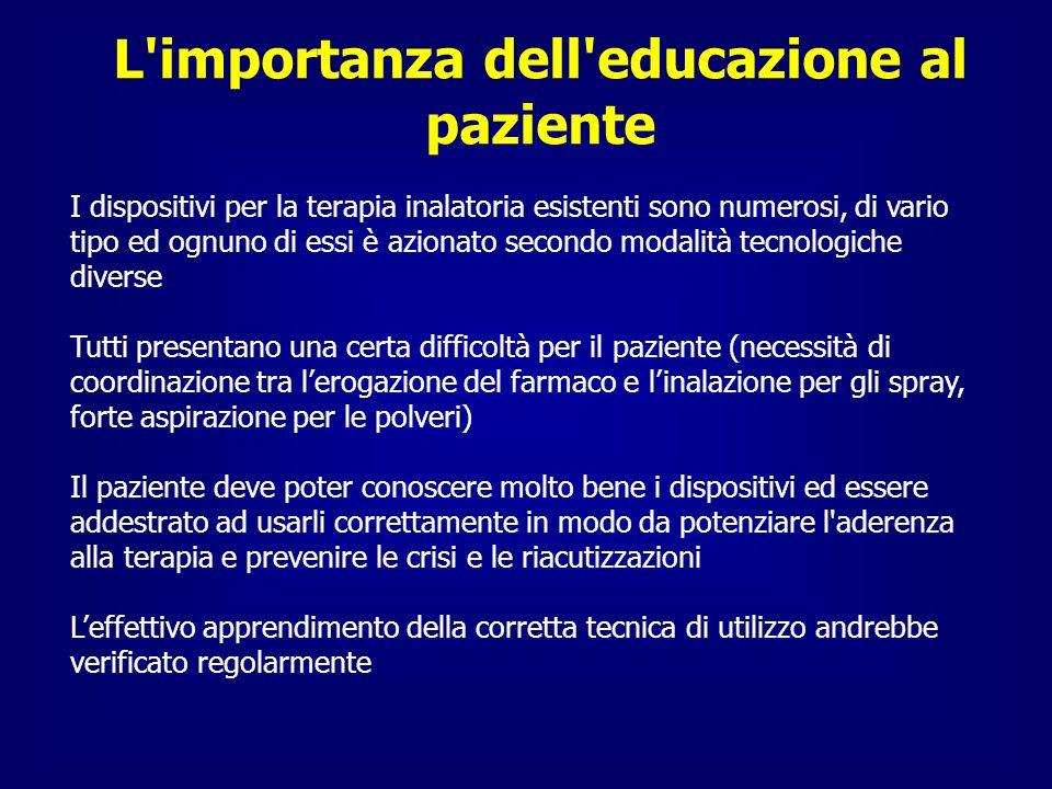 L importanza dell educazione al paziente