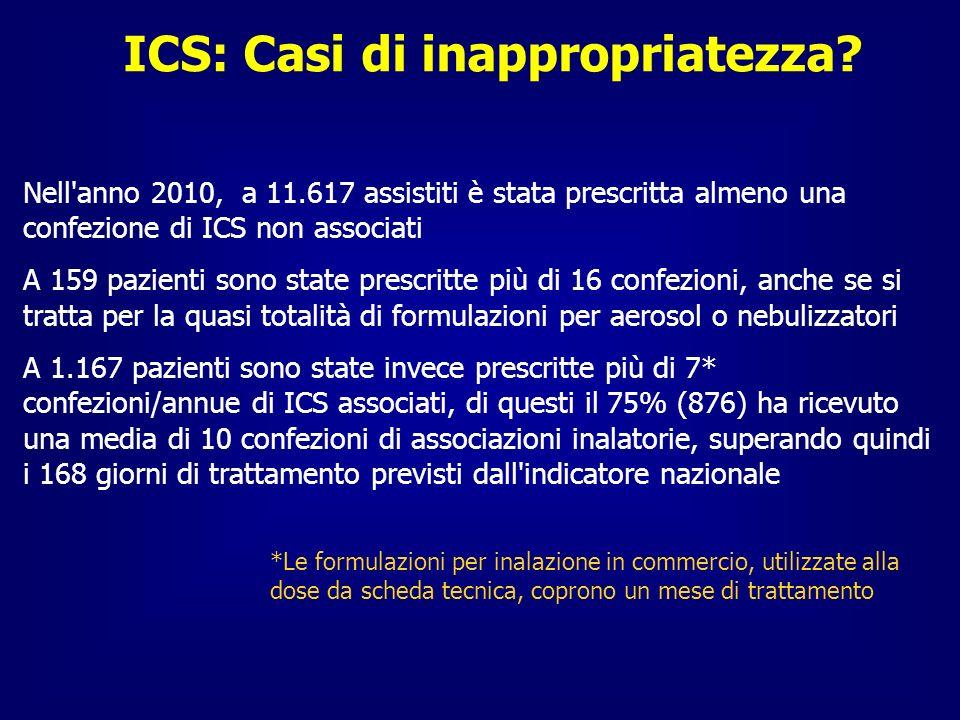 ICS: Casi di inappropriatezza