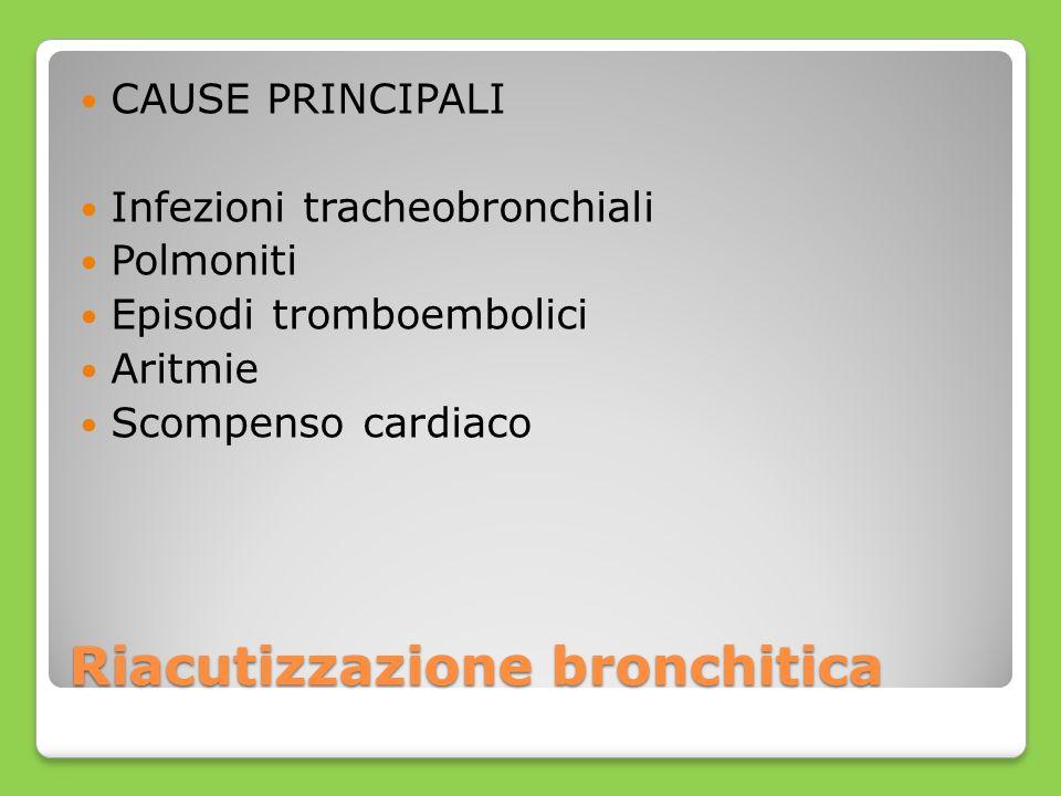 Riacutizzazione bronchitica