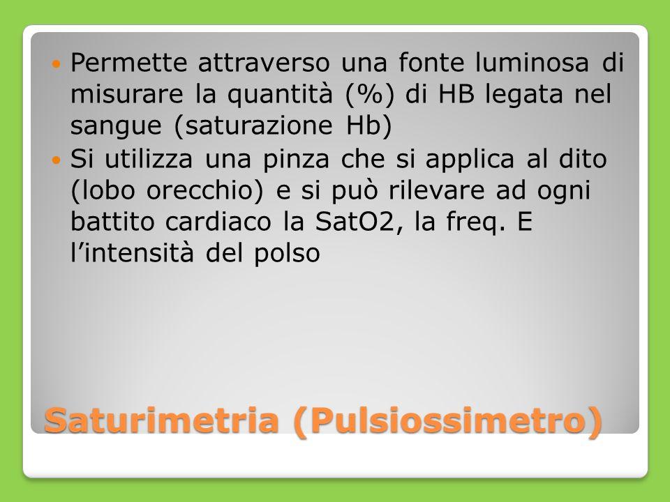 Saturimetria (Pulsiossimetro)