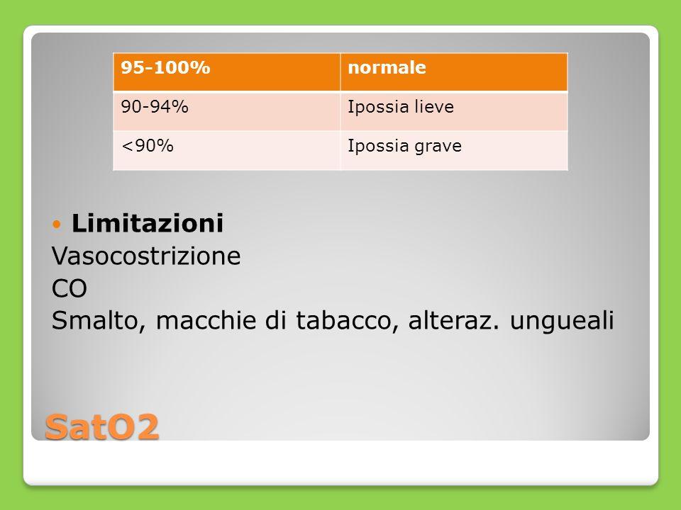 SatO2 Limitazioni Vasocostrizione CO