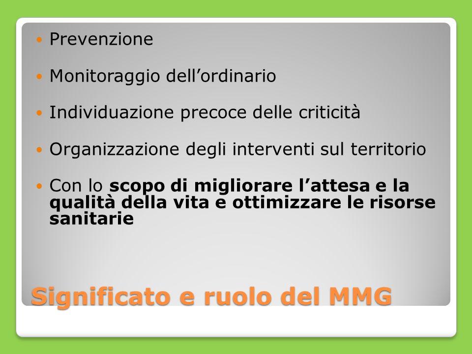 Significato e ruolo del MMG