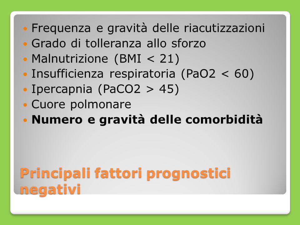 Principali fattori prognostici negativi