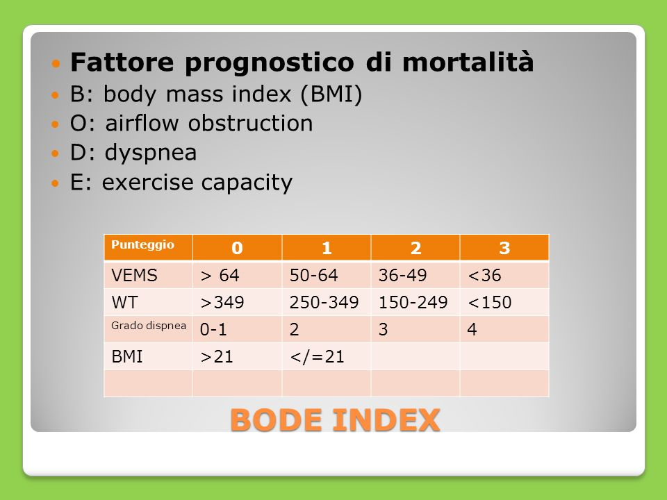 BODE INDEX Fattore prognostico di mortalità B: body mass index (BMI)