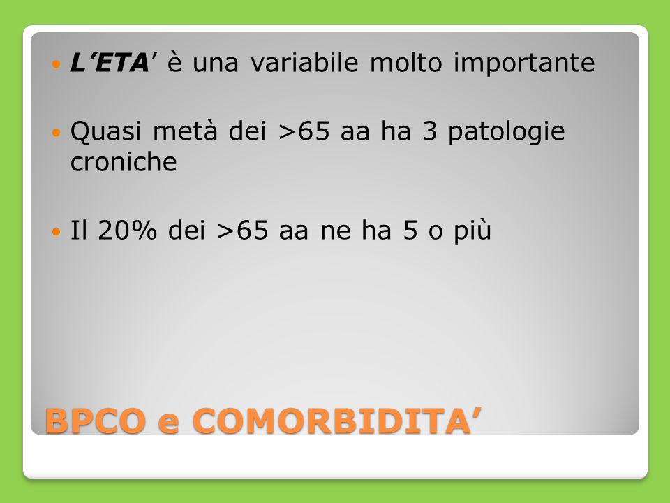 BPCO e COMORBIDITA' L'ETA' è una variabile molto importante