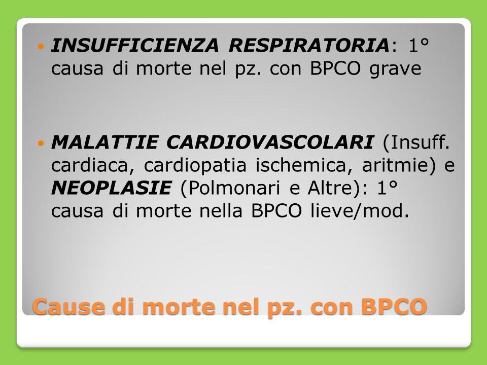 Cause di morte nel pz. con BPCO