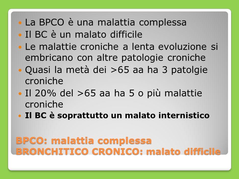 BPCO: malattia complessa BRONCHITICO CRONICO: malato difficile