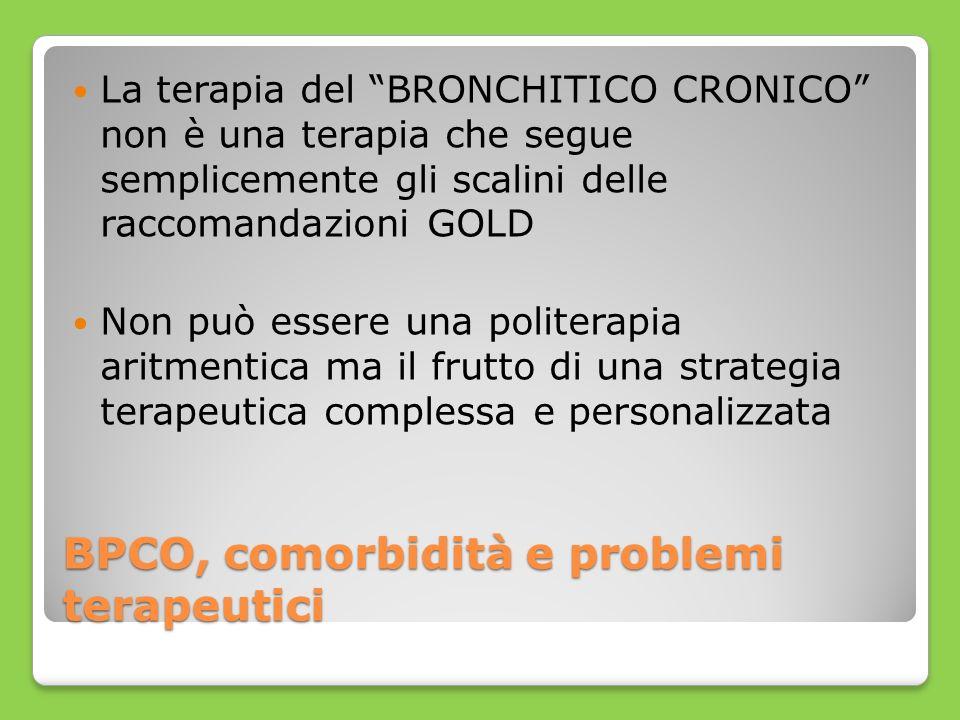 BPCO, comorbidità e problemi terapeutici