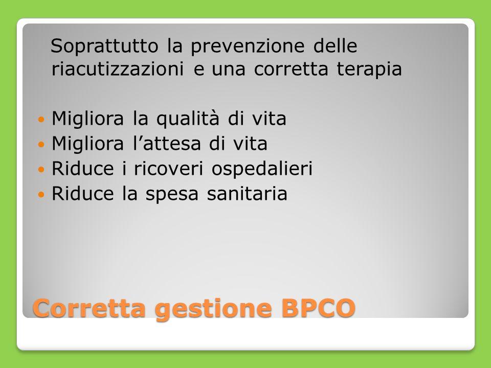 Corretta gestione BPCO