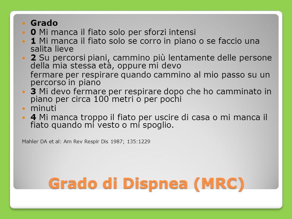 Grado di Dispnea (MRC) Grado