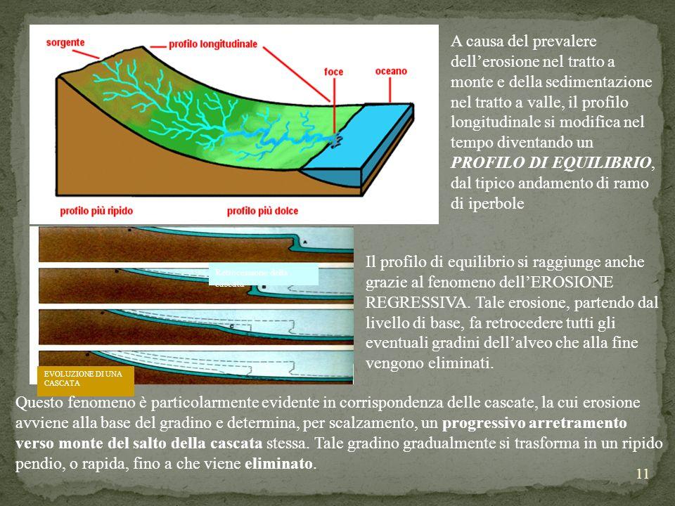 A causa del prevalere dell'erosione nel tratto a monte e della sedimentazione nel tratto a valle, il profilo longitudinale si modifica nel tempo diventando un PROFILO DI EQUILIBRIO, dal tipico andamento di ramo di iperbole