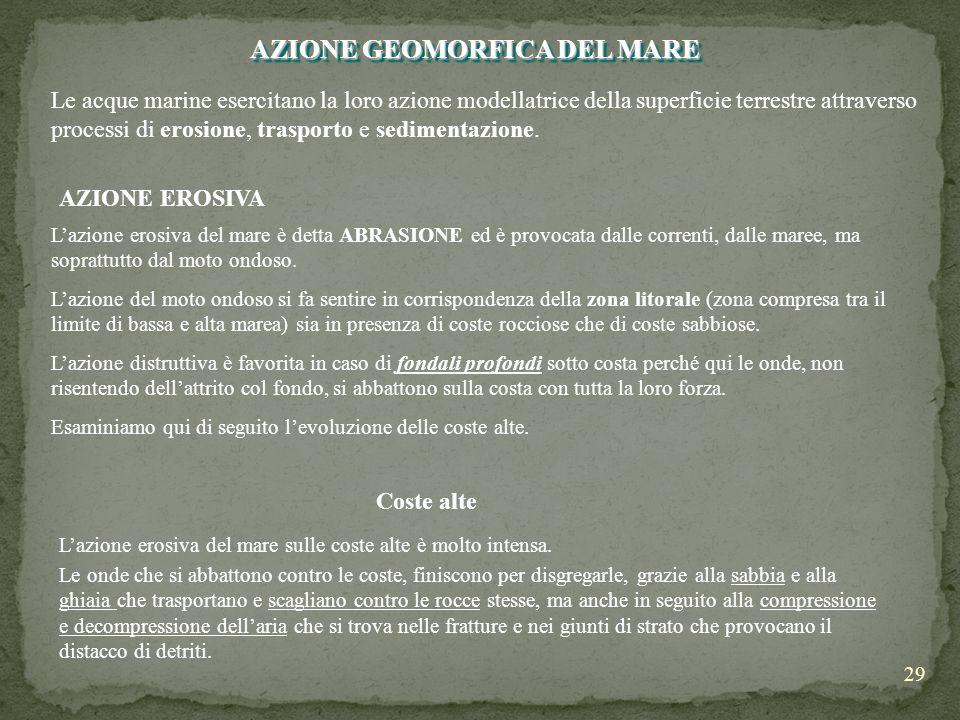 AZIONE GEOMORFICA DEL MARE