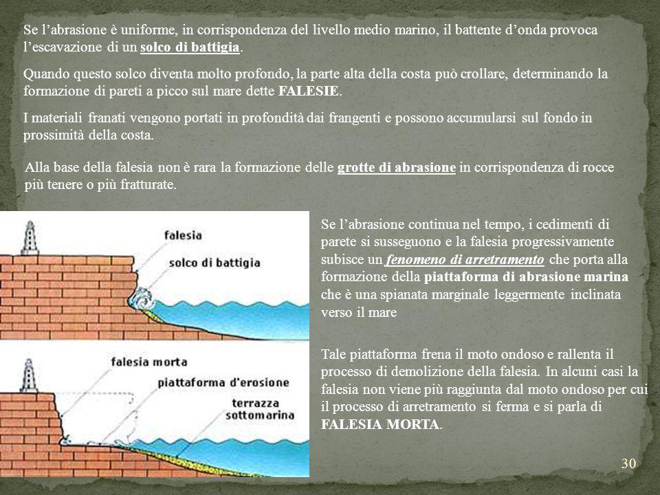 Se l'abrasione è uniforme, in corrispondenza del livello medio marino, il battente d'onda provoca l'escavazione di un solco di battigia.