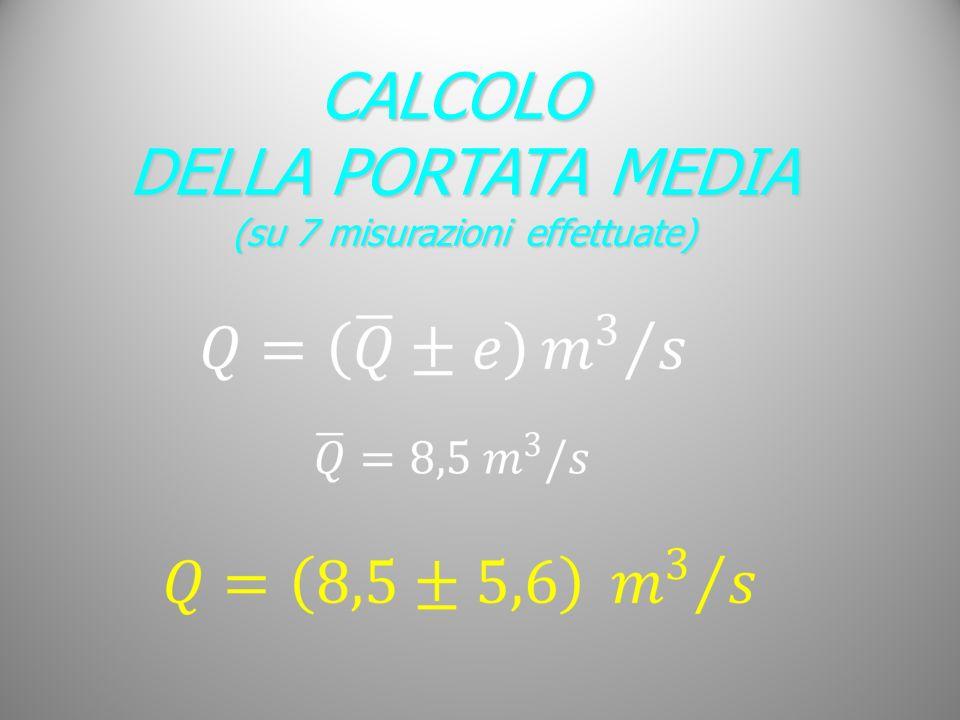 (su 7 misurazioni effettuate)