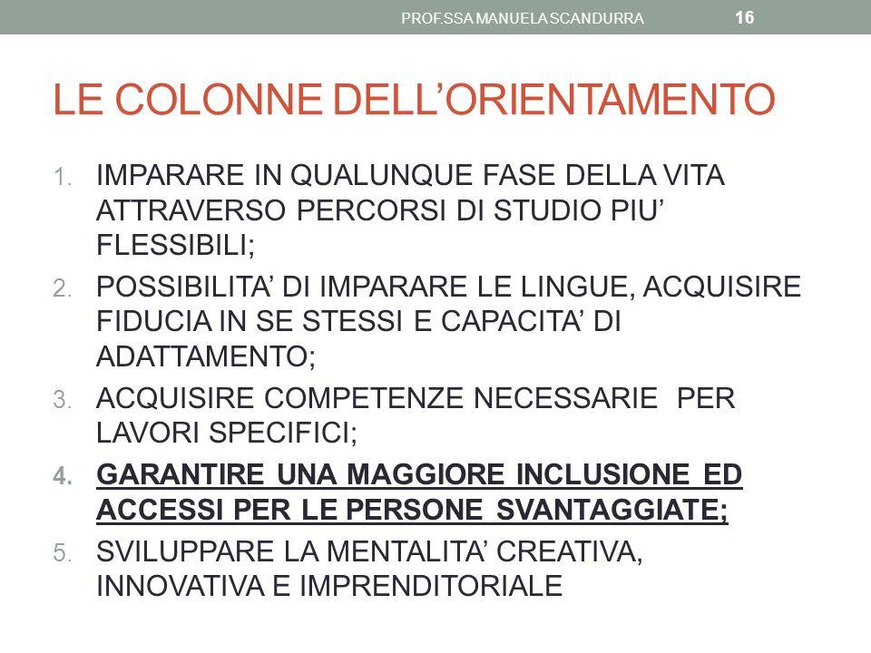 LE COLONNE DELL'ORIENTAMENTO