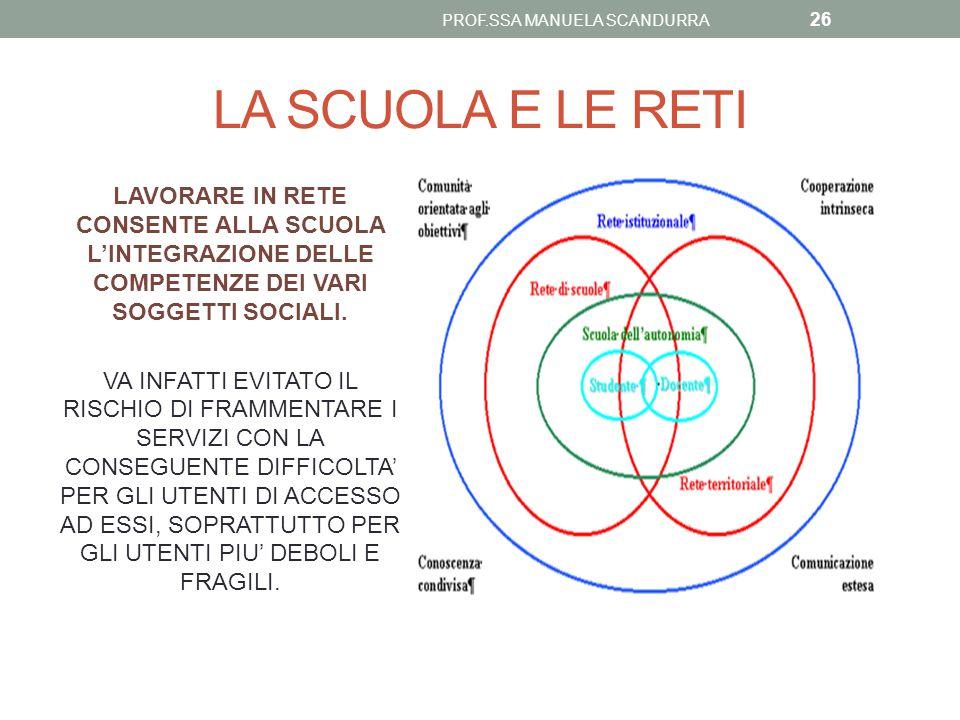 PROF.SSA MANUELA SCANDURRA