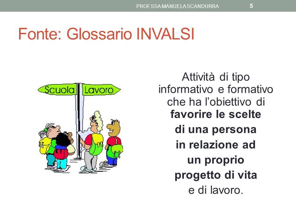 Fonte: Glossario INVALSI