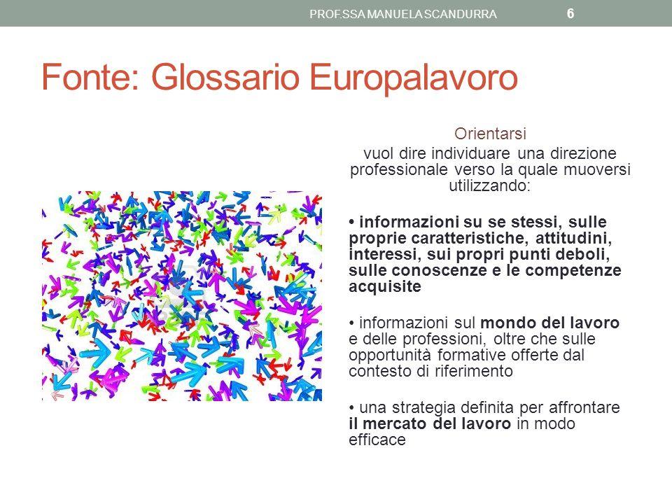 Fonte: Glossario Europalavoro
