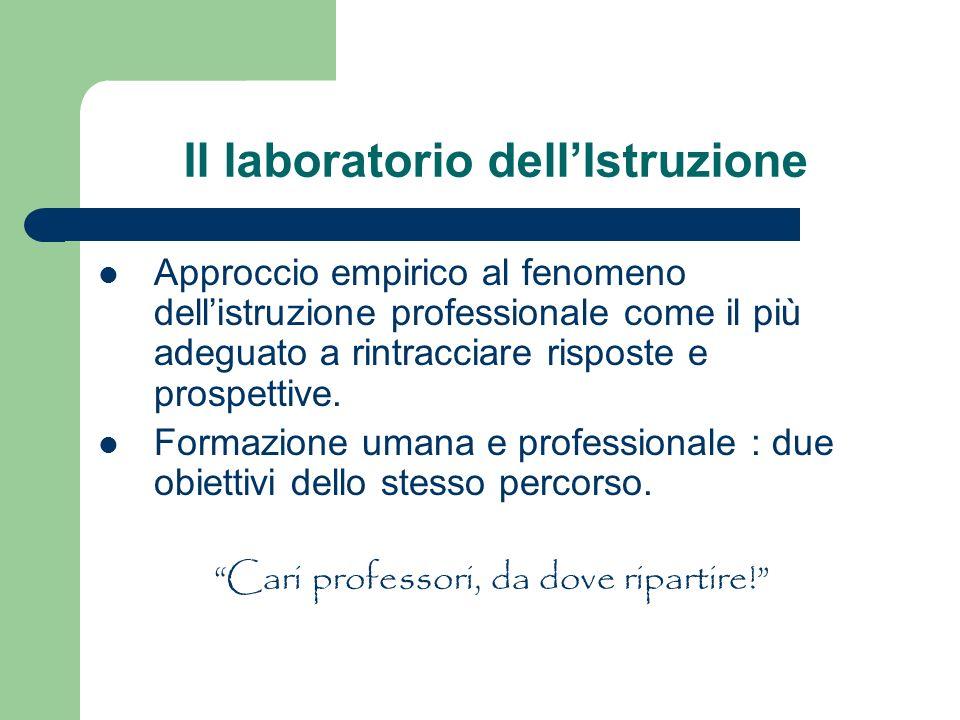 Il laboratorio dell'Istruzione