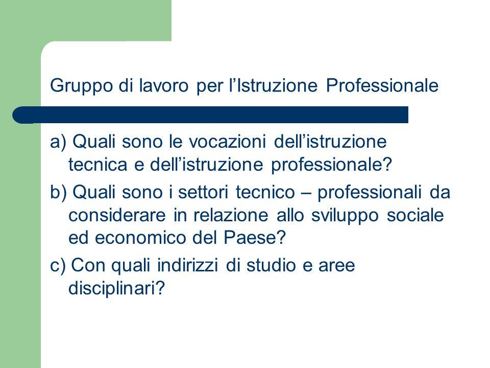 Gruppo di lavoro per l'Istruzione Professionale