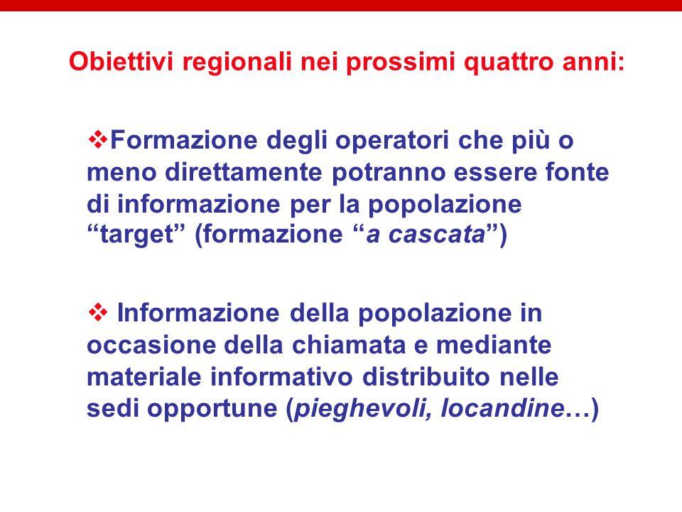 Obiettivi regionali nei prossimi quattro anni: