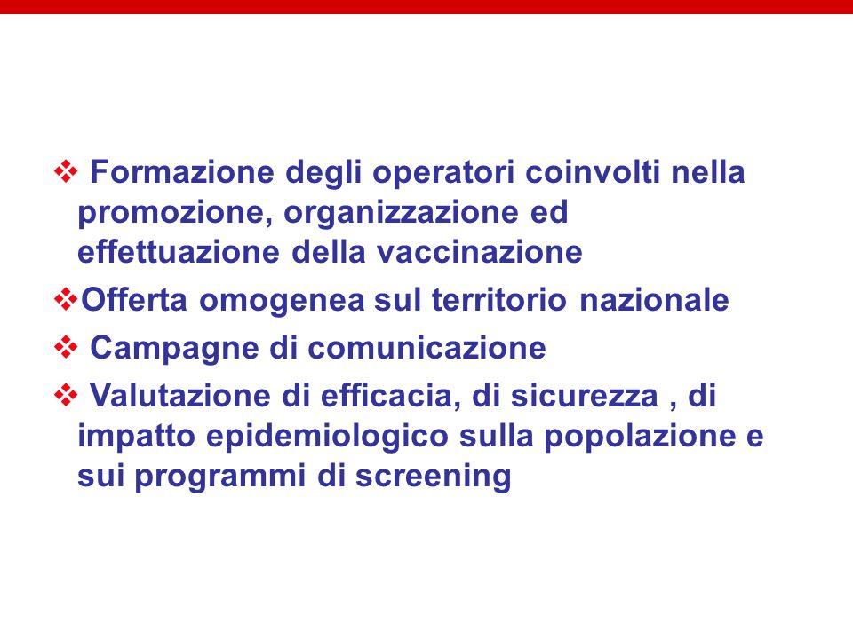 Formazione degli operatori coinvolti nella promozione, organizzazione ed effettuazione della vaccinazione