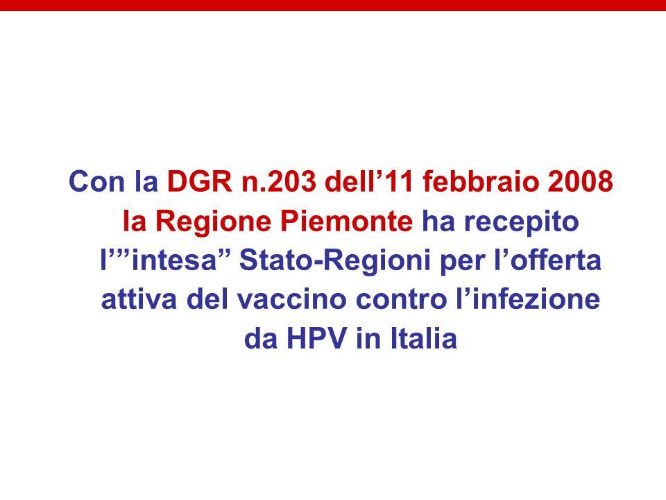 Con la DGR n.203 dell'11 febbraio 2008 la Regione Piemonte ha recepito l' intesa Stato-Regioni per l'offerta attiva del vaccino contro l'infezione da HPV in Italia