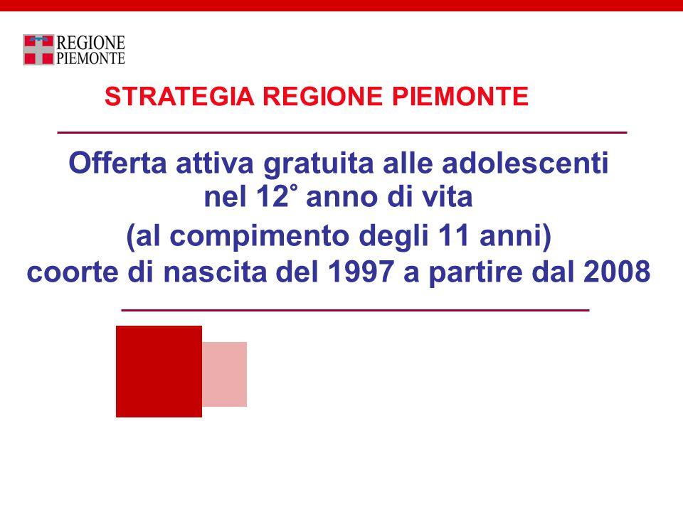 STRATEGIA REGIONE PIEMONTE